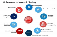 10 Reasons To Make An Investment To Turkey